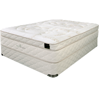 NaturaOrganics EcoSanctuary Plush Mattress